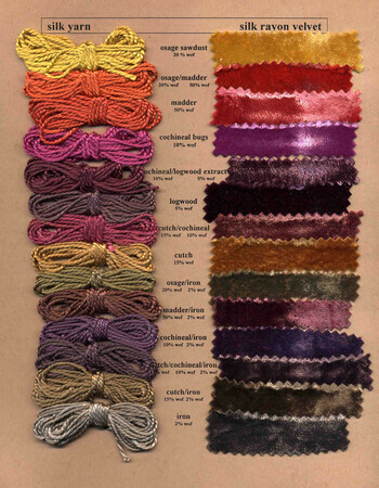 The Dye Dept Natural Dyes Natural Dyes Colour Chart